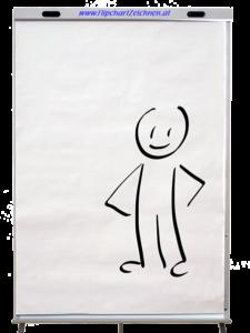 Figur zeichnen